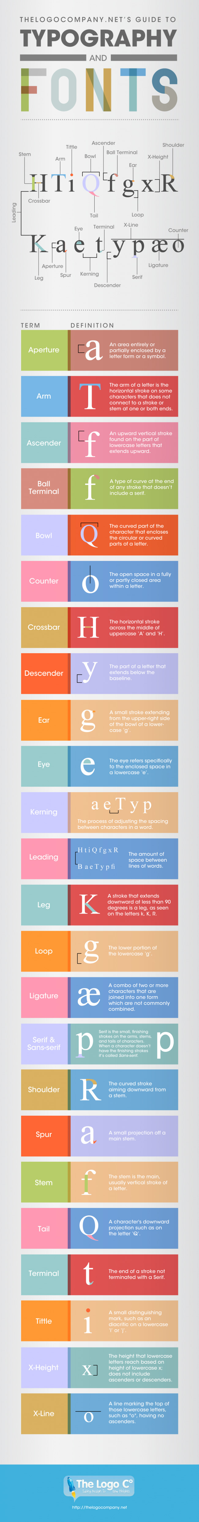 typography-and-fonts-02