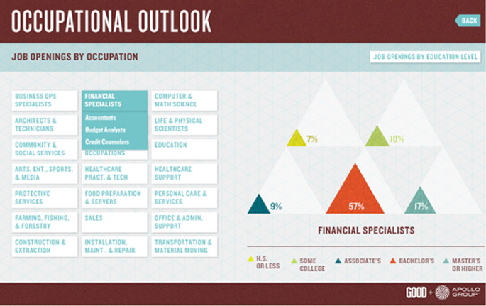 04-2-interactive-infographics